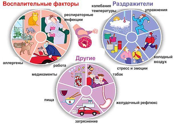 bronxialnaya-astma_3
