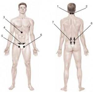 лечение рефлекторного мочеиспускания